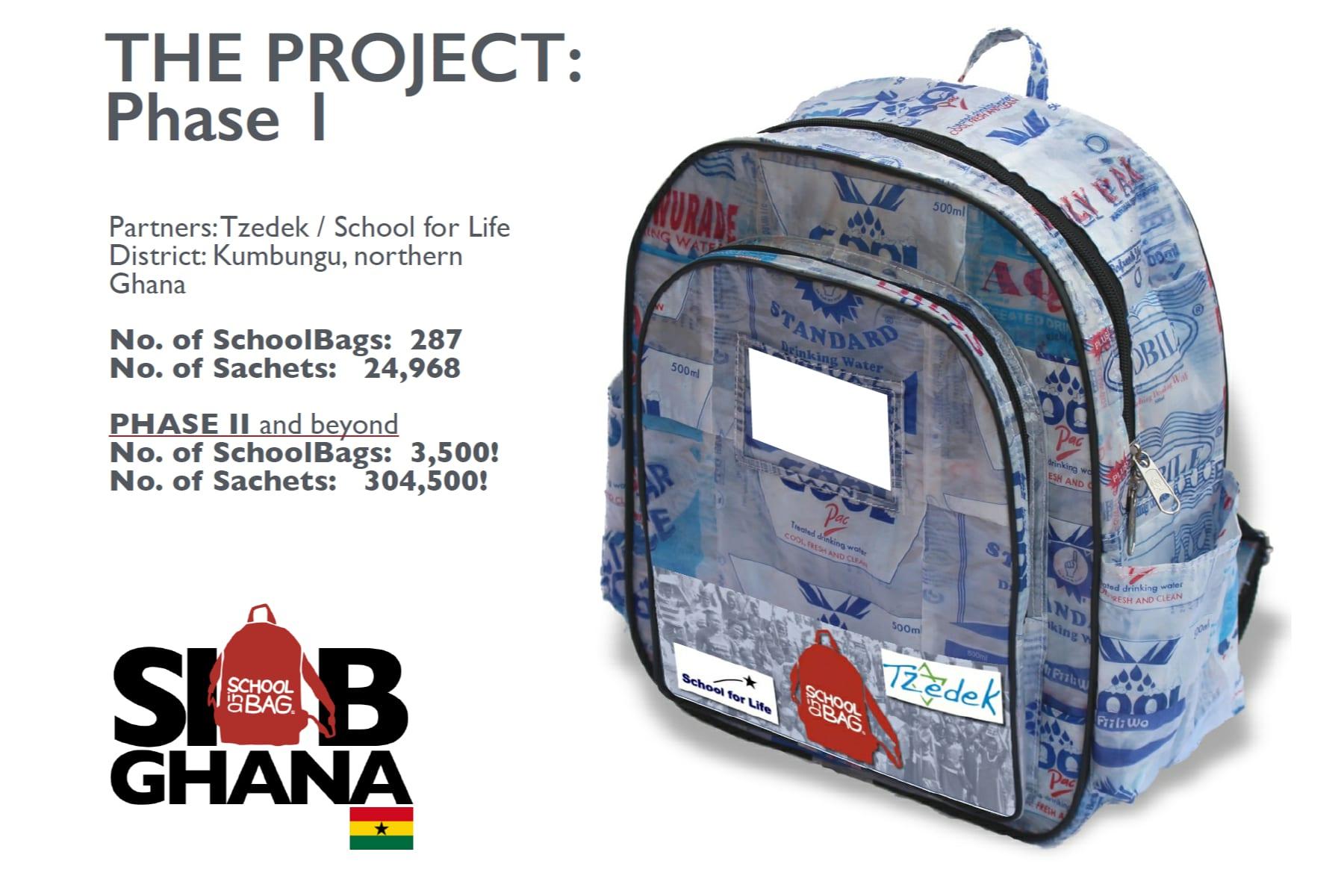 Trashy Bag slide 8