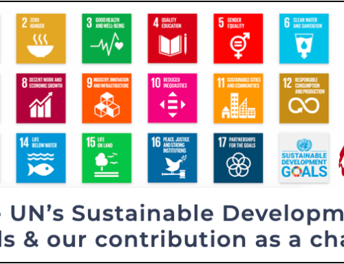 No. 59: Sustainable Development Goals & our charity